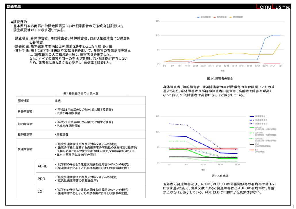 オリジナルレポートサンプル(発達障害者) -02